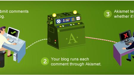 akismet-plugins-wordpress