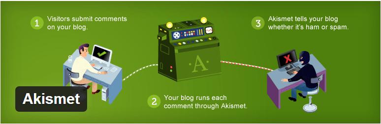 WordPress : réduire le spam de vos commentaires