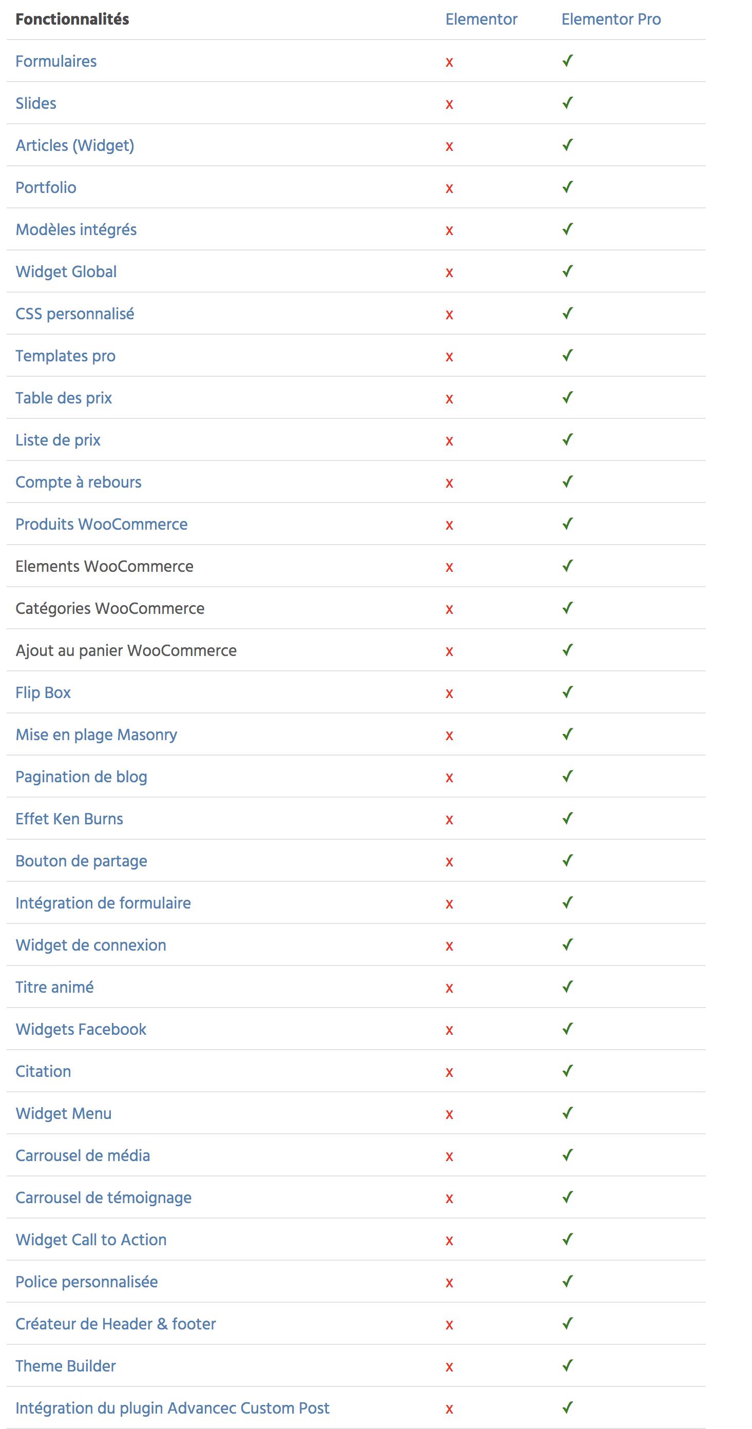 elementor-pro-options