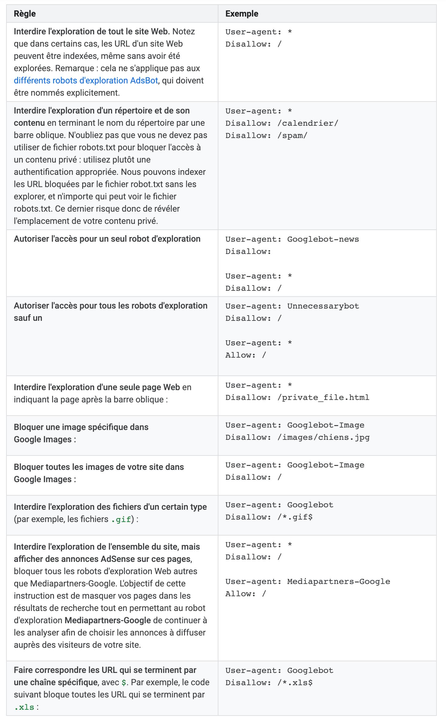 robots-txt-google