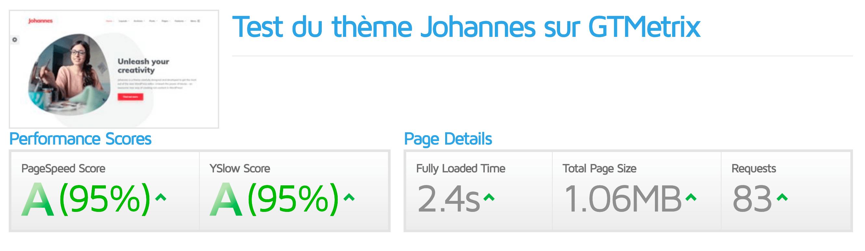 test-johannes-performances-gtmetrix